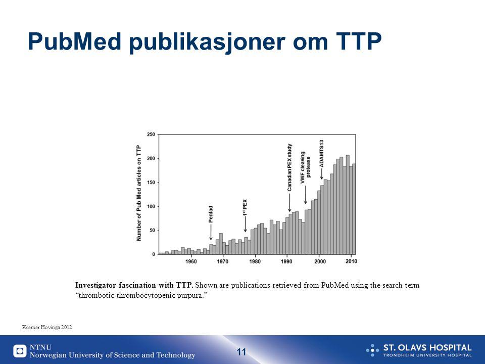 PubMed publikasjoner om TTP