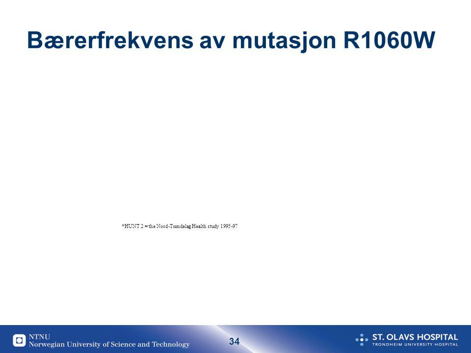 Bærerfrekvens av mutasjon R1060W