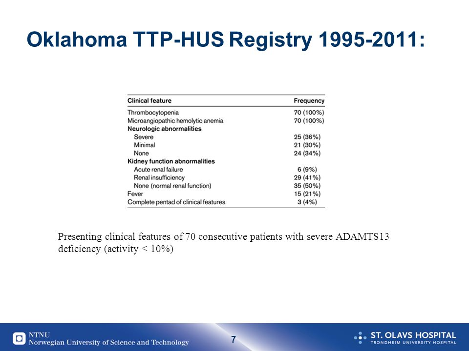 Oklahoma TTP-HUS Registry 1995-2011: