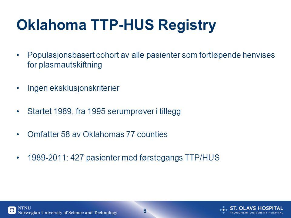 Oklahoma TTP-HUS Registry
