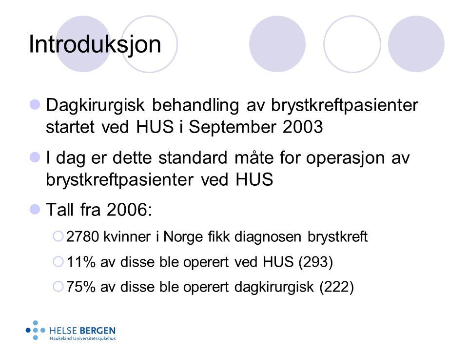 Introduksjon Dagkirurgisk behandling av brystkreftpasienter startet ved HUS i September 2003.