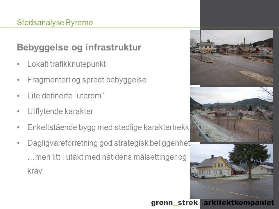 Bebyggelse og infrastruktur