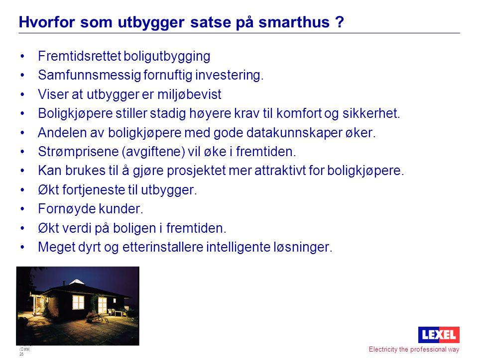 Hvorfor som utbygger satse på smarthus