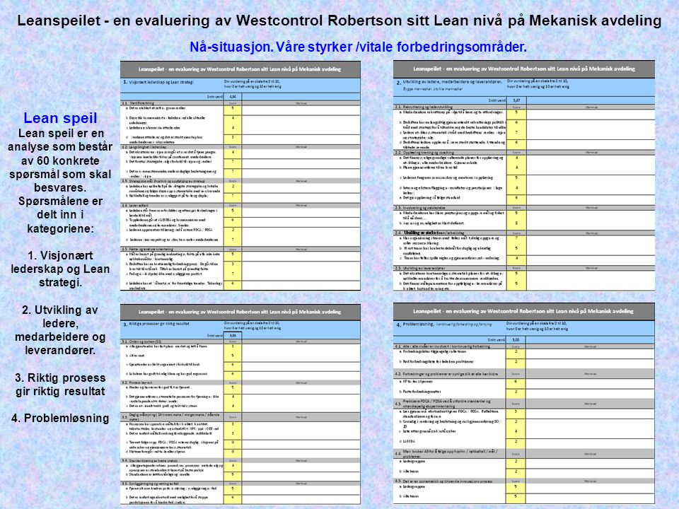 Leanspeilet - en evaluering av Westcontrol Robertson sitt Lean nivå på Mekanisk avdeling
