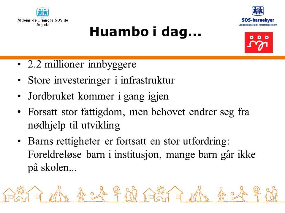 Huambo i dag... 2.2 millioner innbyggere