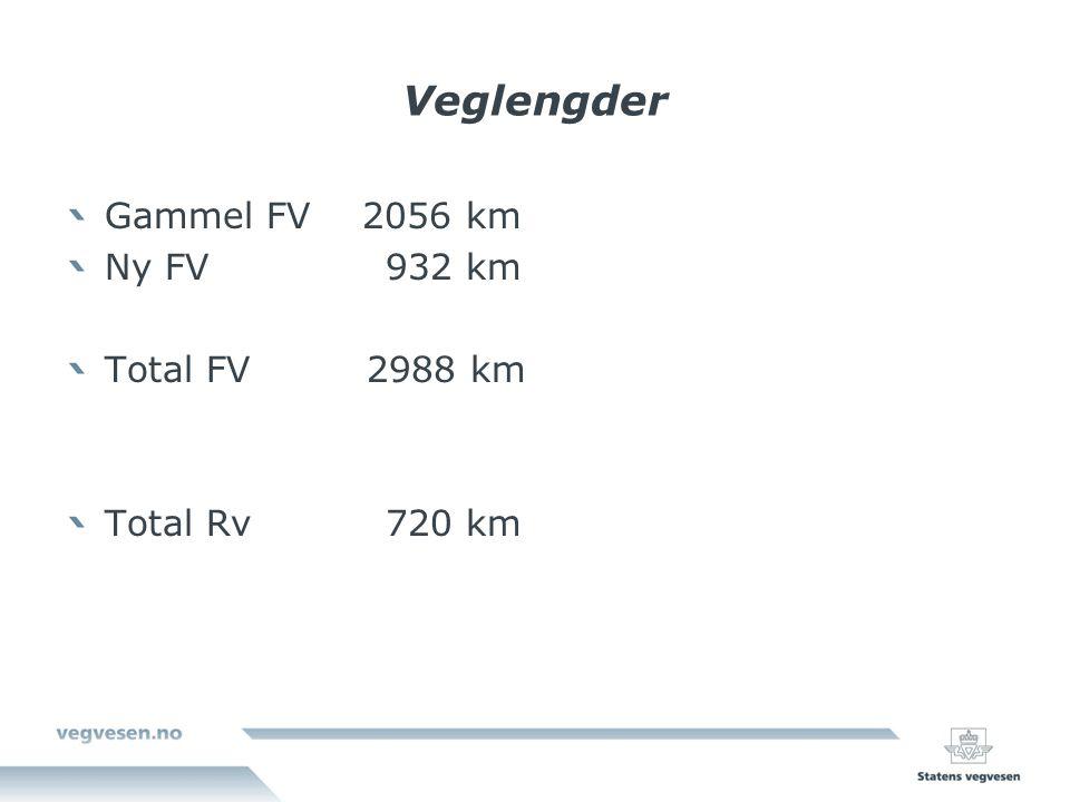 Veglengder Gammel FV 2056 km Ny FV 932 km Total FV 2988 km