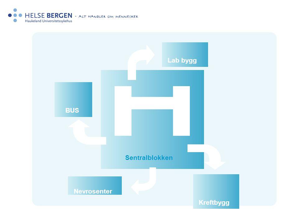 Arealplan for HUS Lab bygg BUS Sentralblokken Kreftbygg Nevrosenter