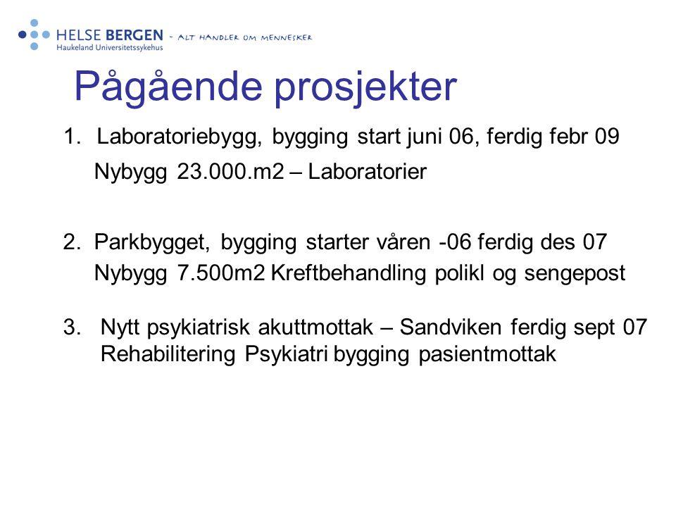 Pågående prosjekter Laboratoriebygg, bygging start juni 06, ferdig febr 09. Nybygg 23.000.m2 – Laboratorier.