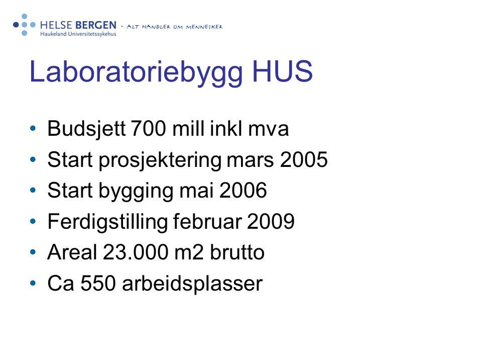 Laboratoriebygg HUS Budsjett 700 mill inkl mva