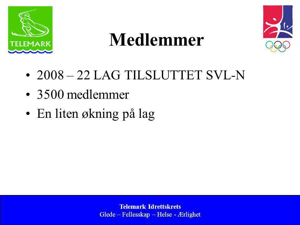 Telemark Idrettskrets