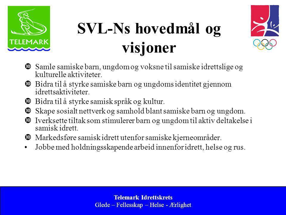 SVL-Ns hovedmål og visjoner