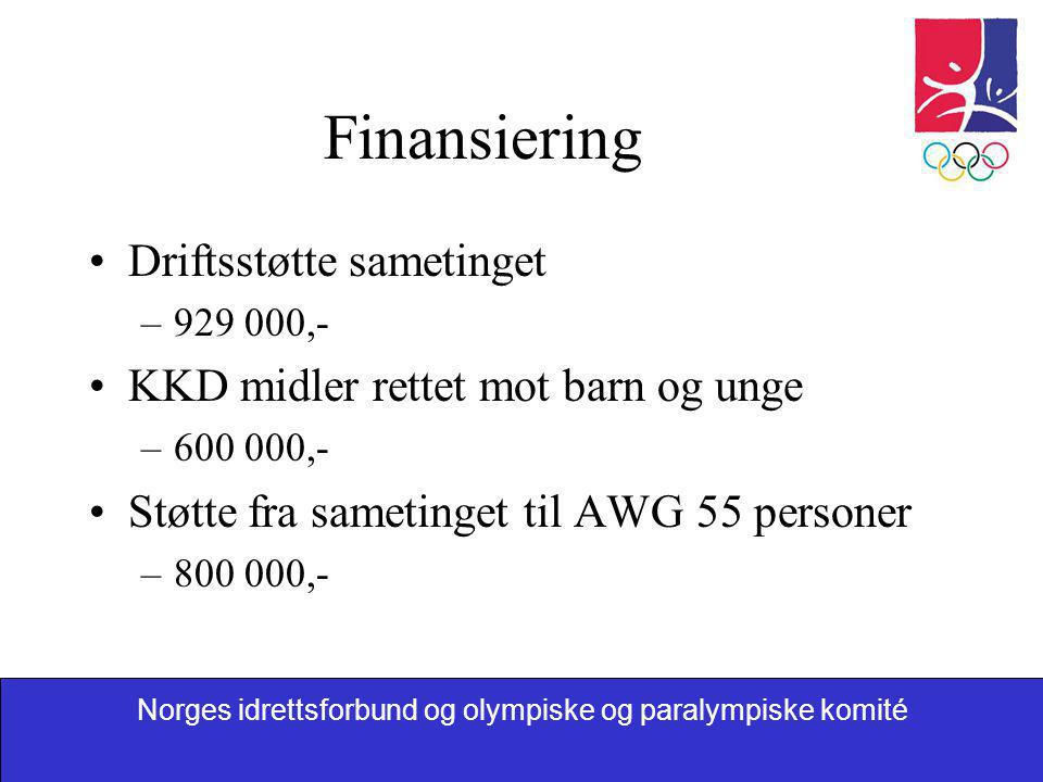 Finansiering Driftsstøtte sametinget