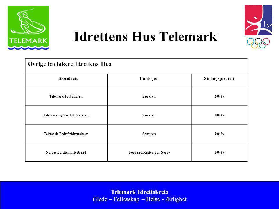 Idrettens Hus Telemark