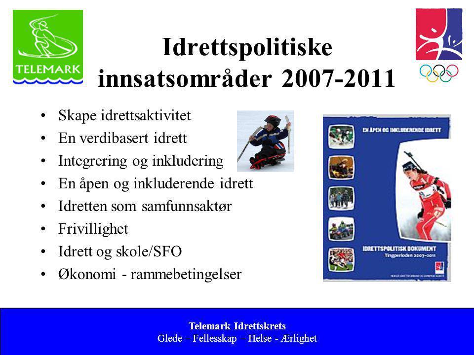 Idrettspolitiske innsatsområder 2007-2011