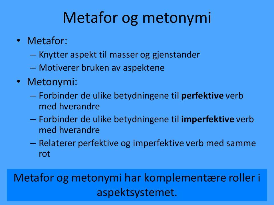 Metafor og metonymi har komplementære roller i aspektsystemet.
