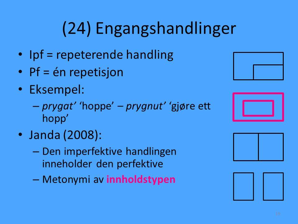 (24) Engangshandlinger Ipf = repeterende handling Pf = én repetisjon