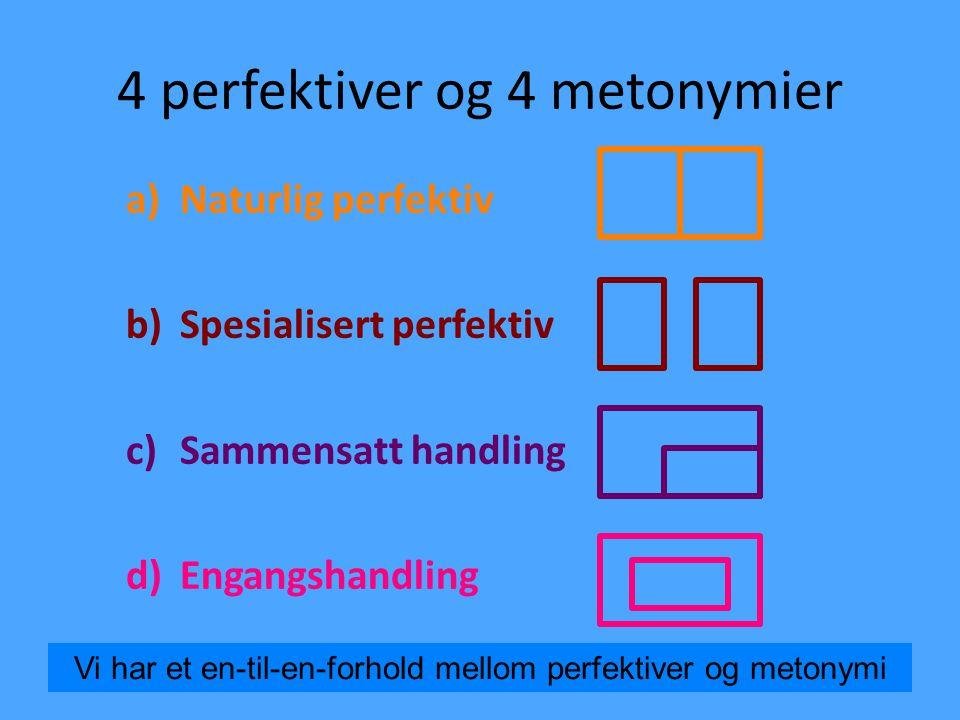 4 perfektiver og 4 metonymier