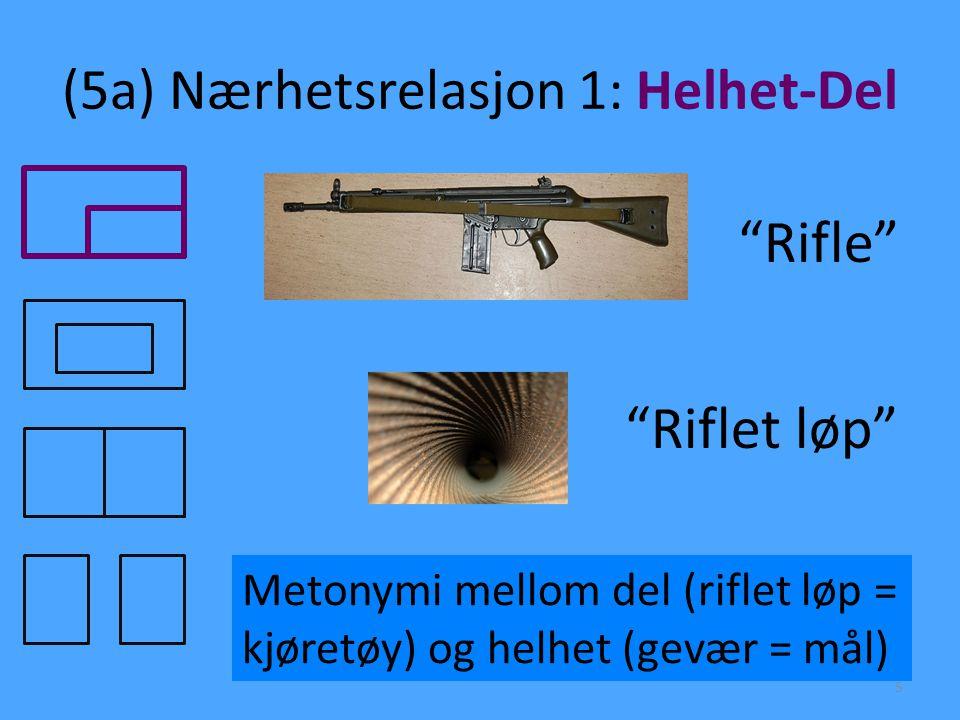 (5a) Nærhetsrelasjon 1: Helhet-Del