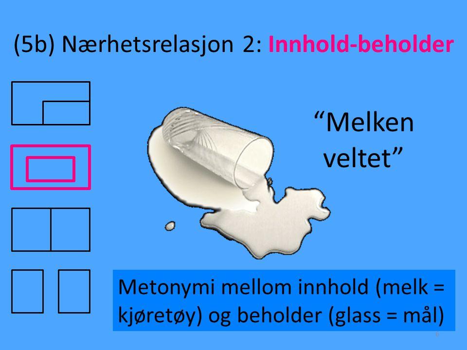 (5b) Nærhetsrelasjon 2: Innhold-beholder
