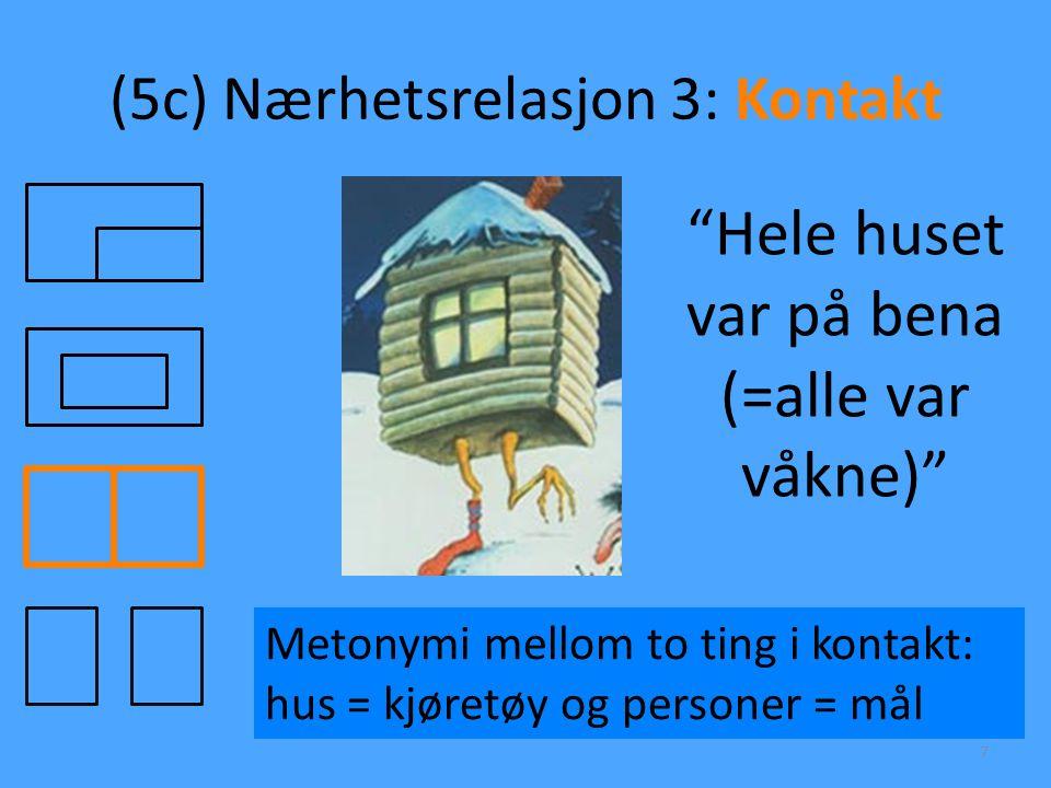 (5c) Nærhetsrelasjon 3: Kontakt