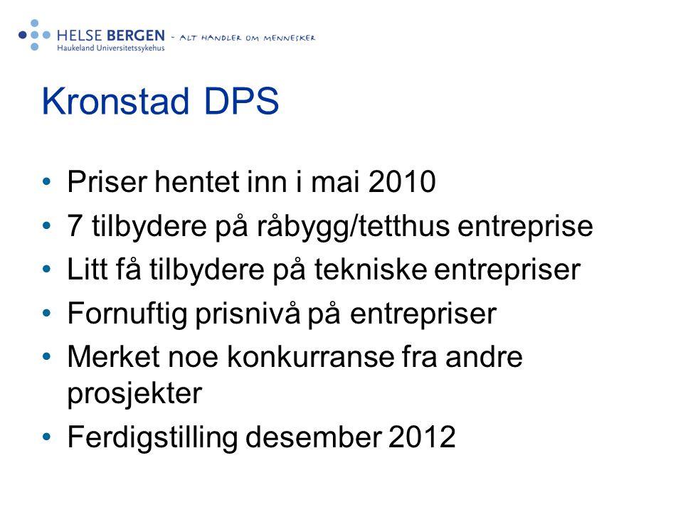 Kronstad DPS Priser hentet inn i mai 2010