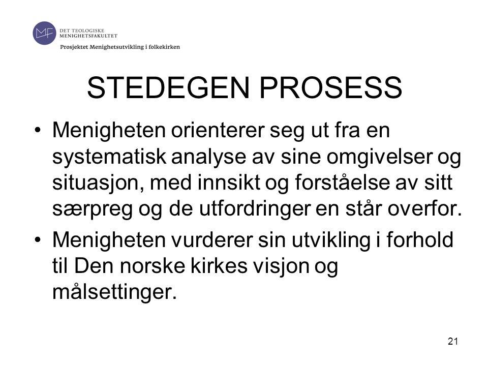 STEDEGEN PROSESS