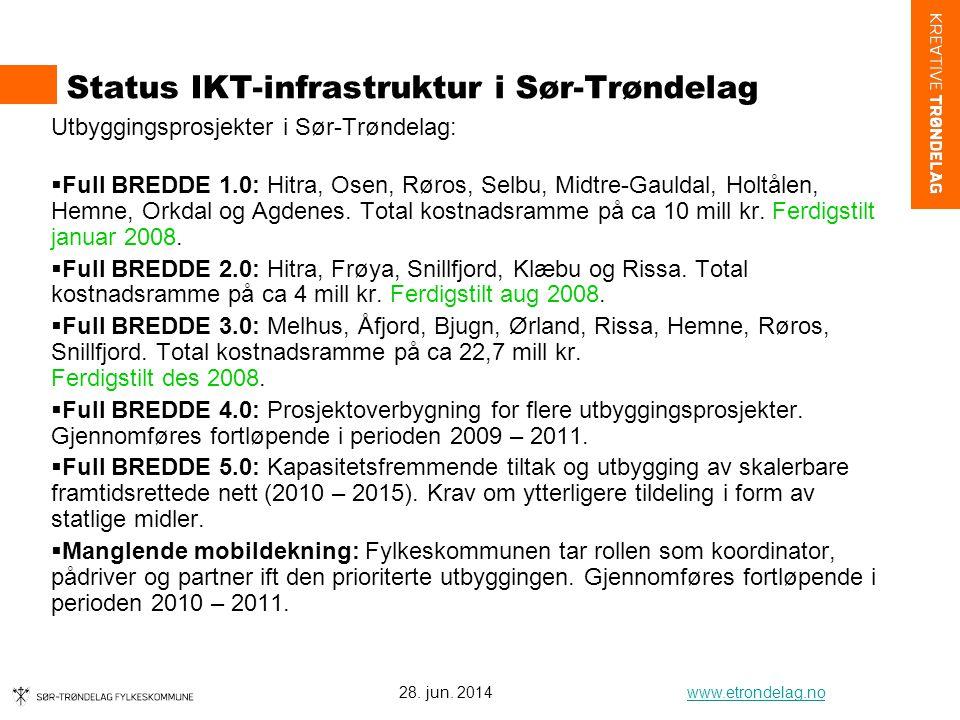 Status IKT-infrastruktur i Sør-Trøndelag