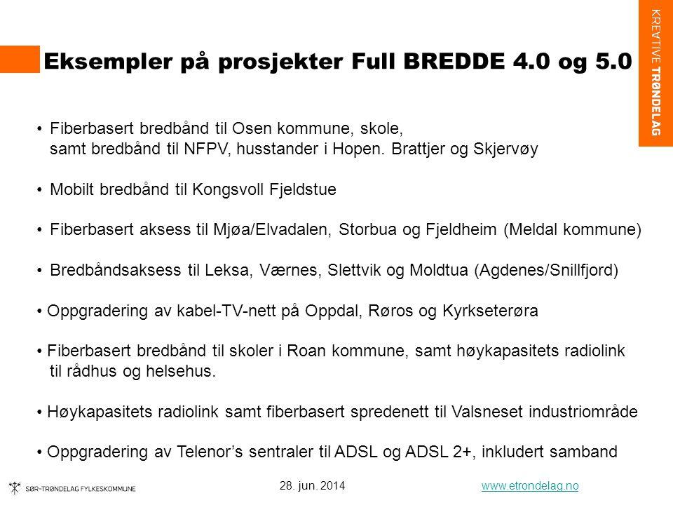 Eksempler på prosjekter Full BREDDE 4.0 og 5.0