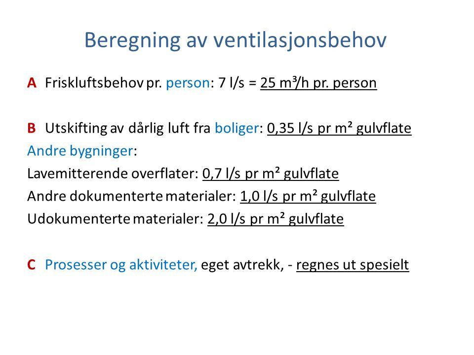 Beregning av ventilasjonsbehov