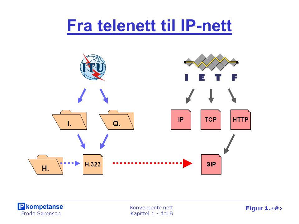 Hva med IP-telefoni IP-telefonitjenere Kontroll- plan Kontroll- plan
