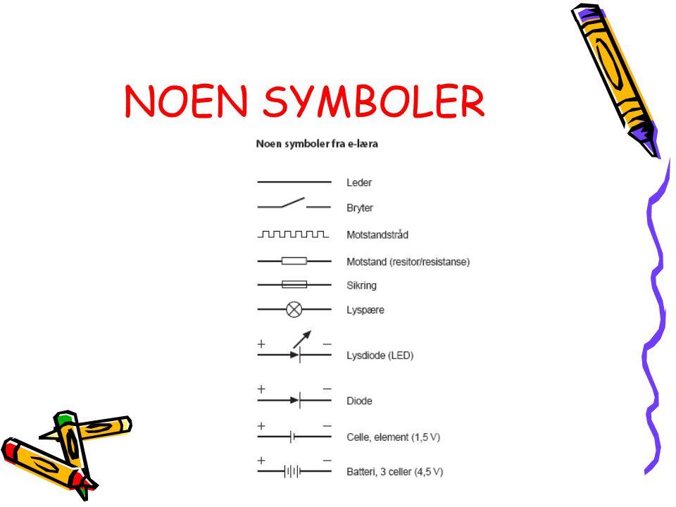 NOEN SYMBOLER