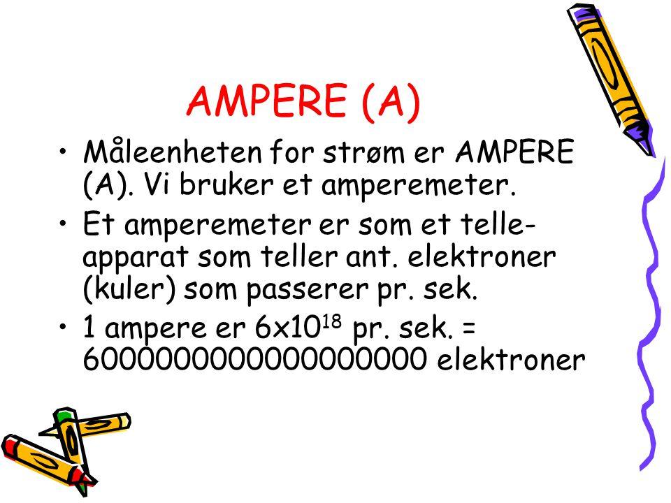 AMPERE (A) Måleenheten for strøm er AMPERE (A). Vi bruker et amperemeter.