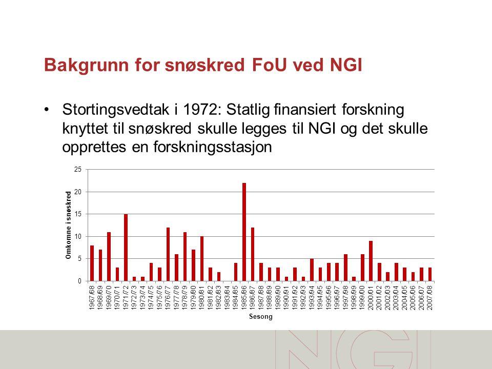 Bakgrunn for snøskred FoU ved NGI