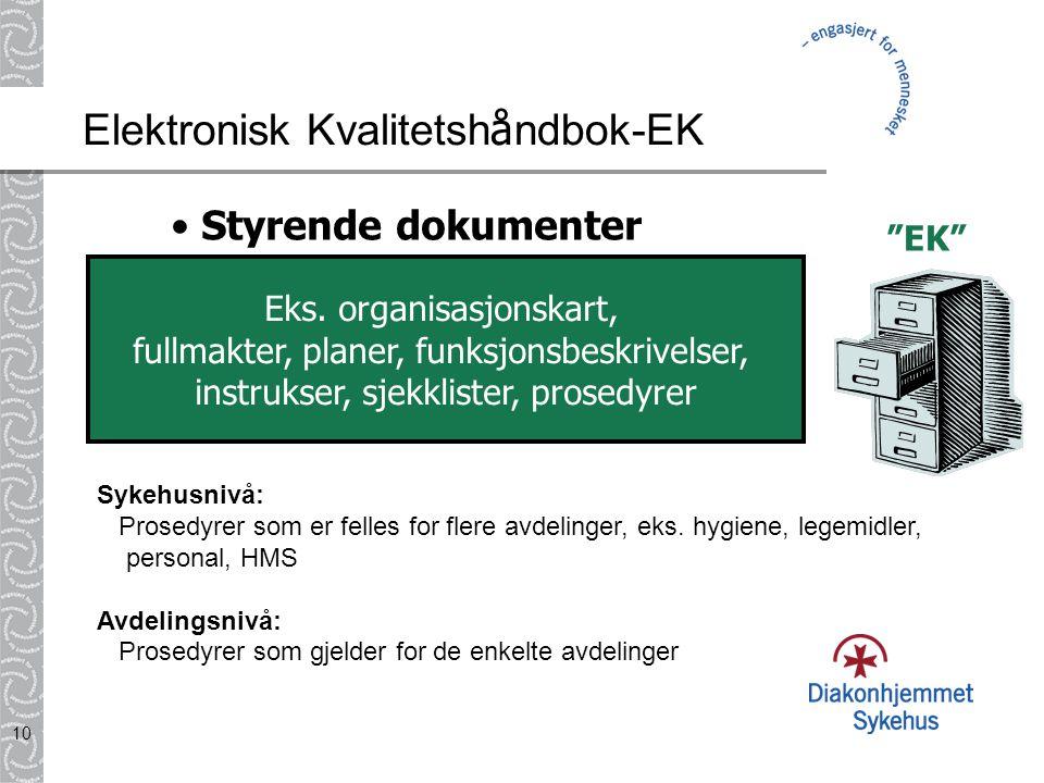 Elektronisk Kvalitetshåndbok-EK
