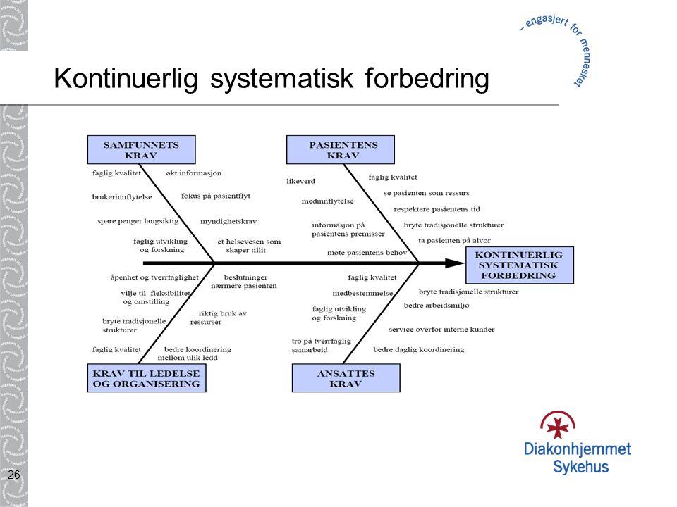 Kontinuerlig systematisk forbedring