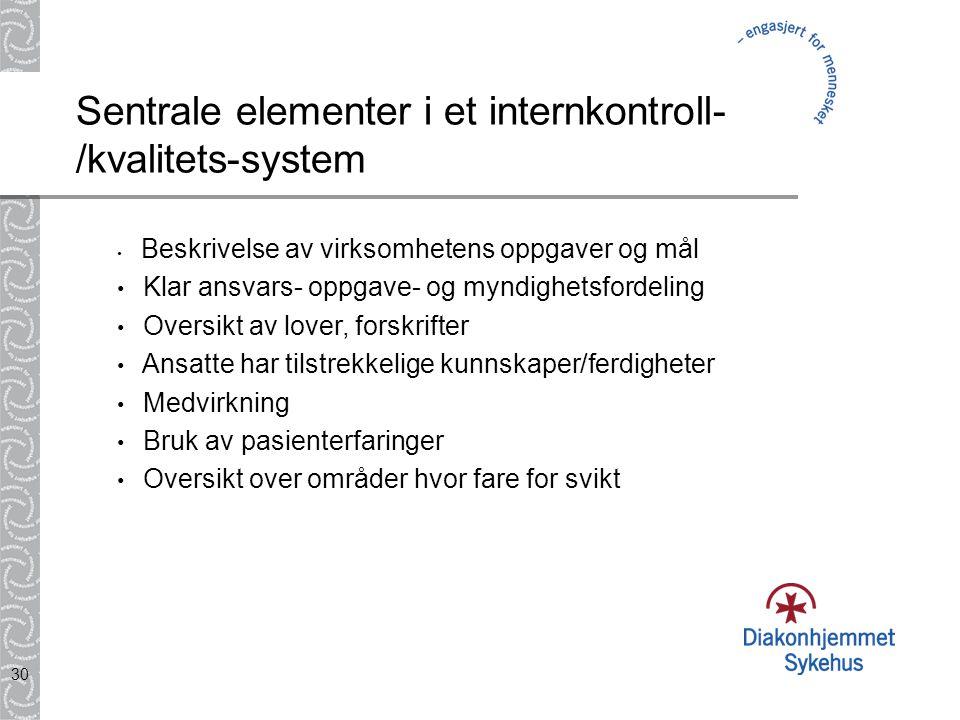 Sentrale elementer i et internkontroll-/kvalitets-system