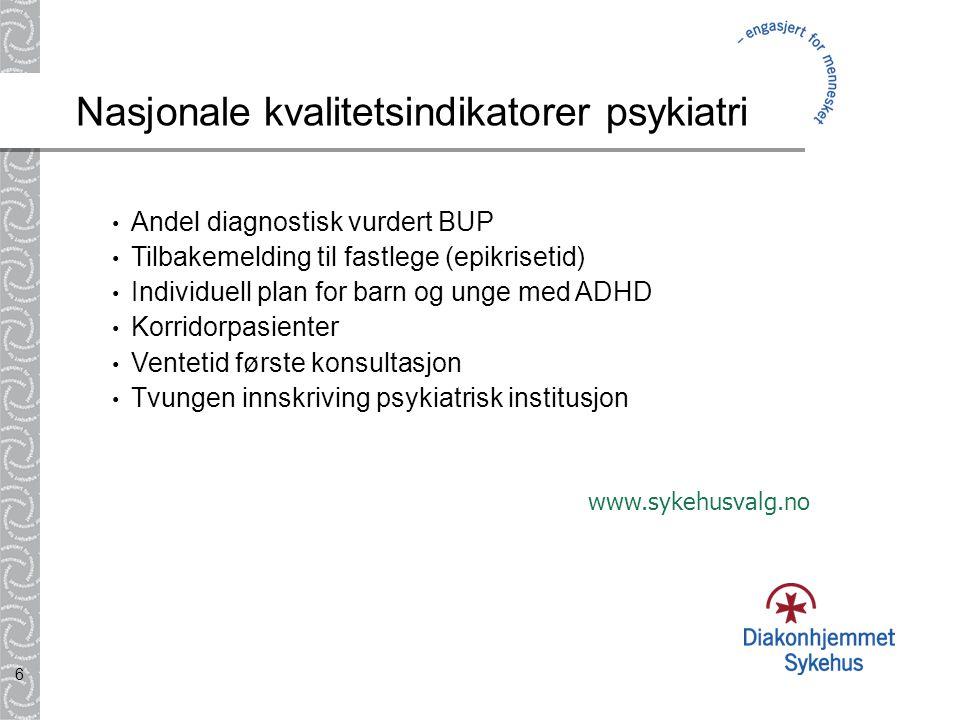 Nasjonale kvalitetsindikatorer psykiatri