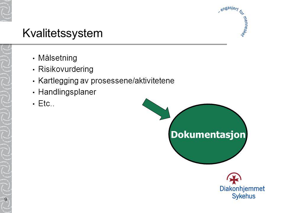 Kvalitetssystem Dokumentasjon Målsetning Risikovurdering