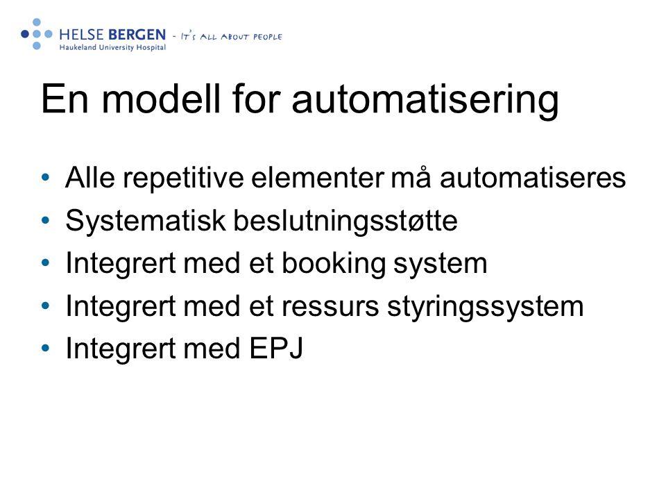 En modell for automatisering