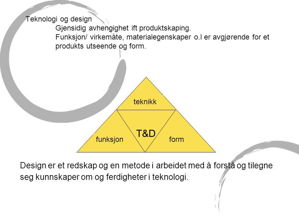 Teknologi og design. Gjensidig avhengighet ift produktskaping