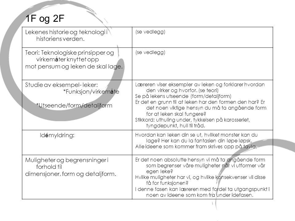 1F og 2F Lekenes historie og teknologi i historiens verden.