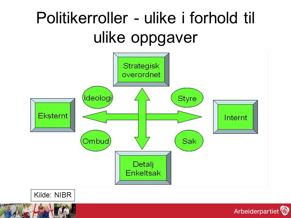 Politikerroller - ulike i forhold til ulike oppgaver