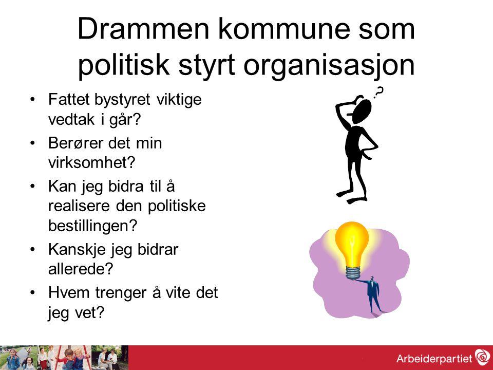 Drammen kommune som politisk styrt organisasjon