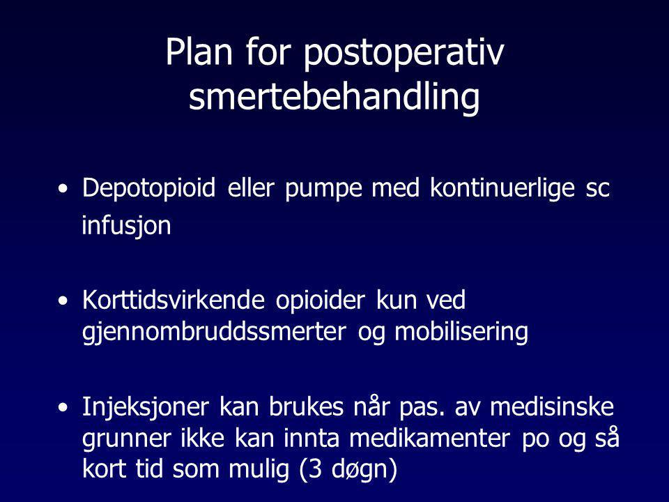 Plan for postoperativ smertebehandling