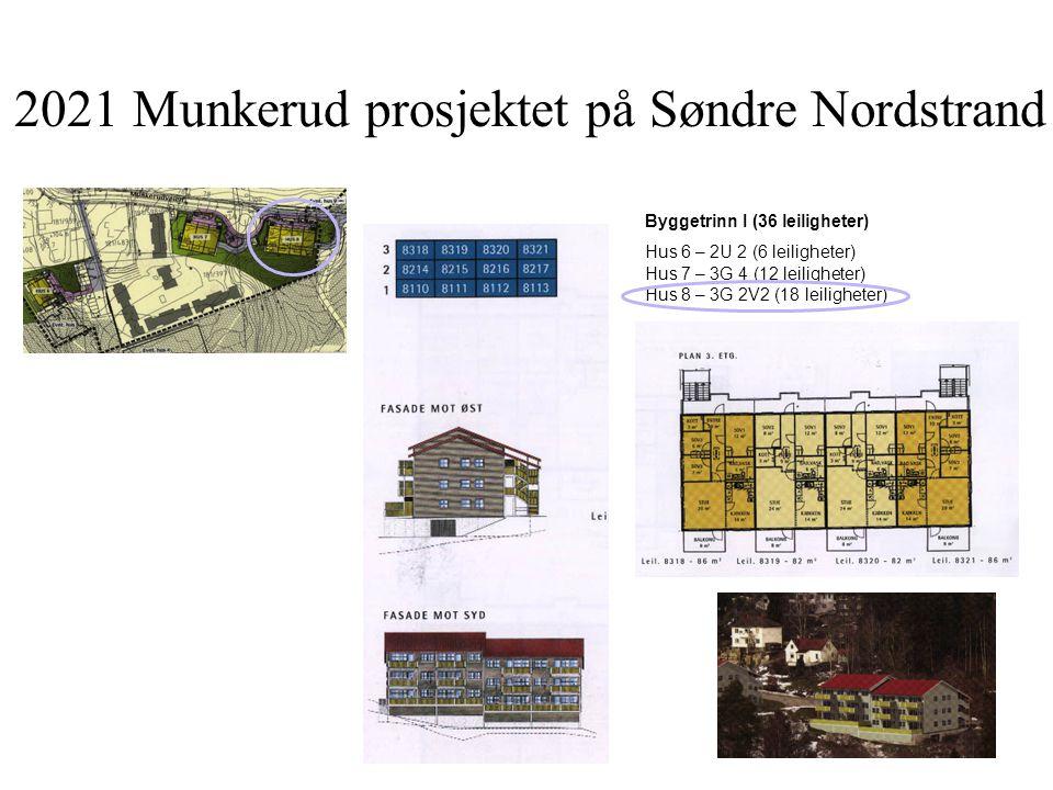 2021 Munkerud prosjektet på Søndre Nordstrand