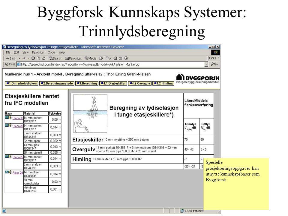 Byggforsk Kunnskaps Systemer: Trinnlydsberegning