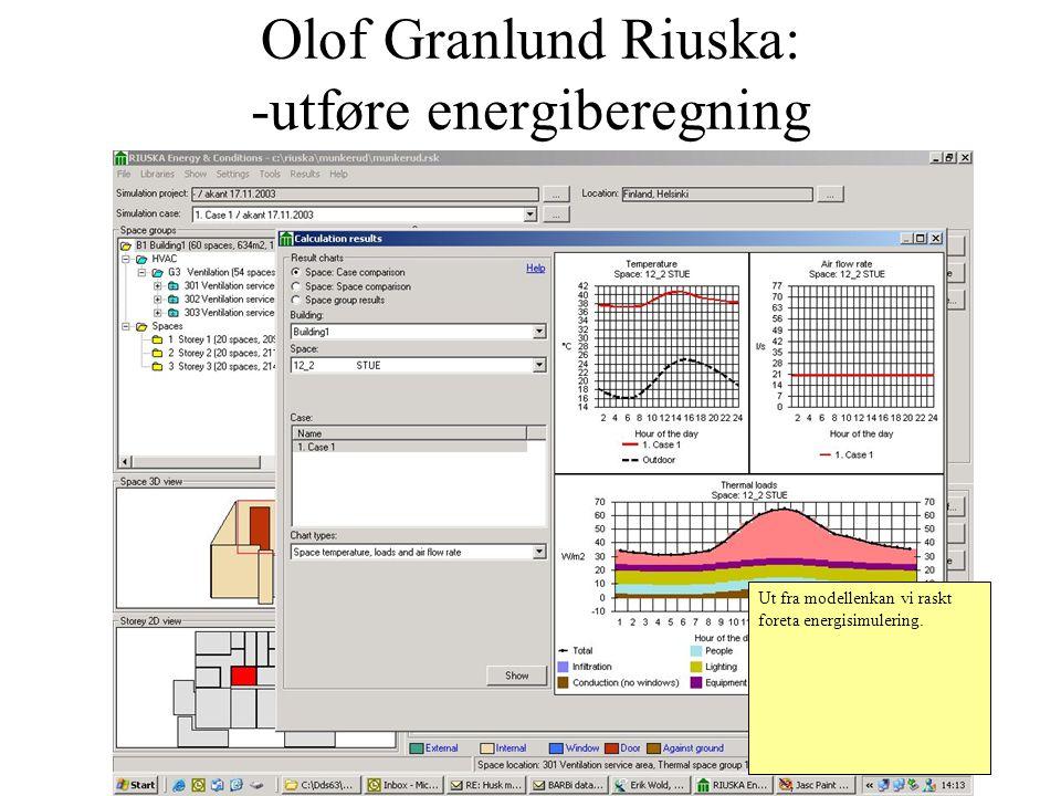 Olof Granlund Riuska: -utføre energiberegning