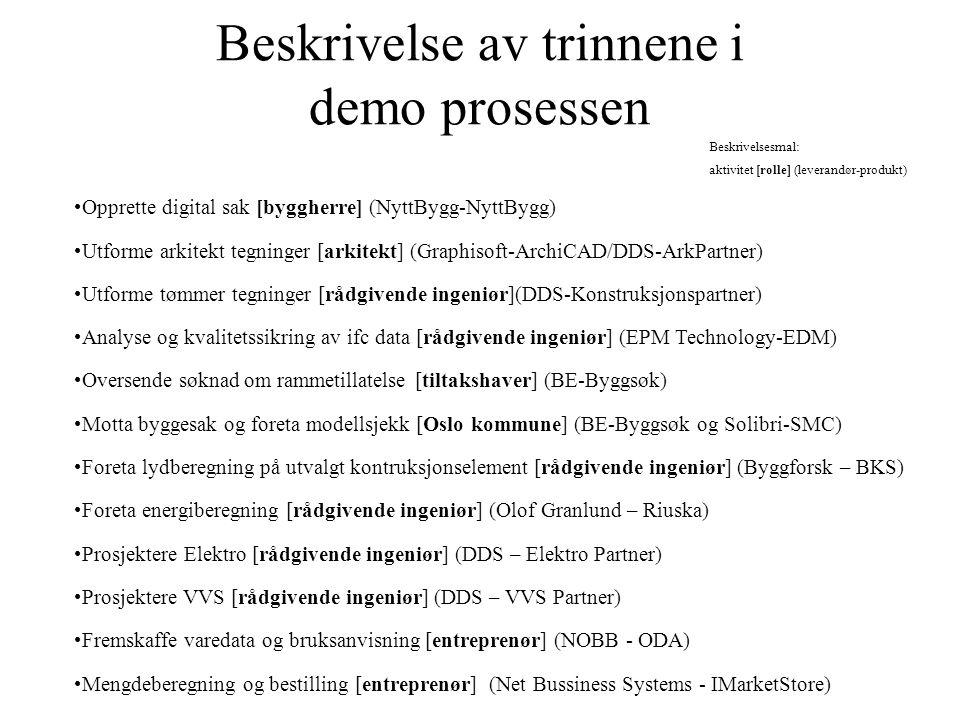 Beskrivelse av trinnene i demo prosessen