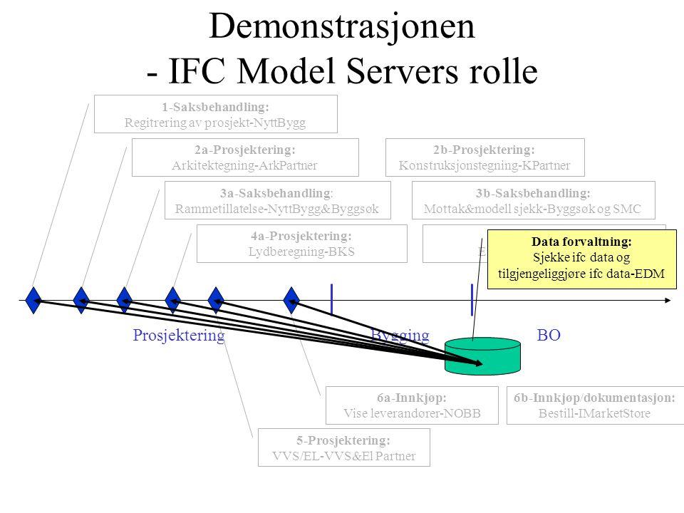 Demonstrasjonen - IFC Model Servers rolle