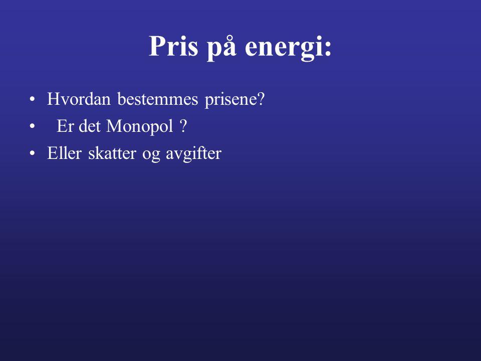 Pris på energi: Hvordan bestemmes prisene Er det Monopol